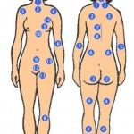 Xem nốt ruồi trên thân thể phụ nữ (mặt trước)