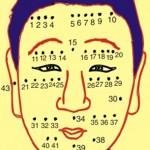 Xem nốt ruồi trên mặt phụ nữ